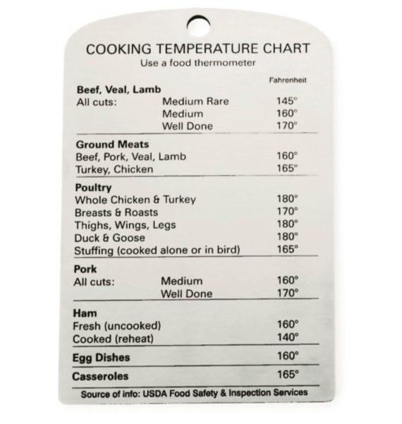 Temperature Magnet
