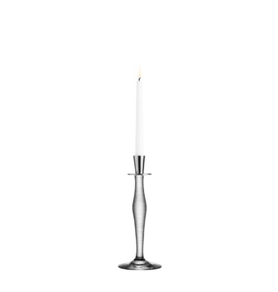 Lines candlestick